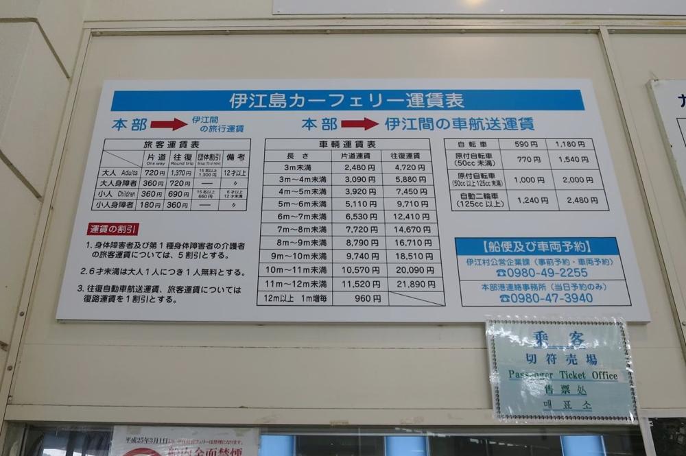 沖縄本島の本部港と伊江島を結ぶフェリーの料金表