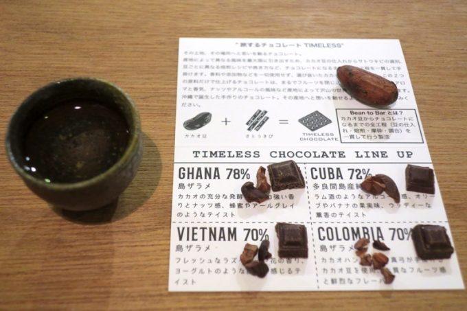 泡盛とチョコレートの組み合わせ、これが妙にウマいのだ。