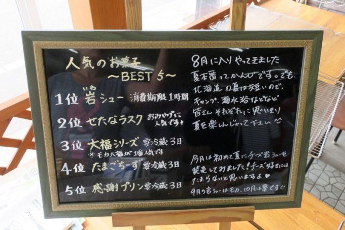 「甲田菓子店」の人気ランキング。