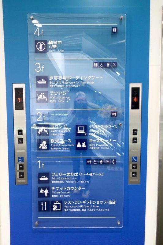 函館フェリーターミナルは1階から4階まである。