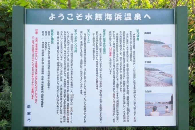 「水無海浜温泉」の説明看板。