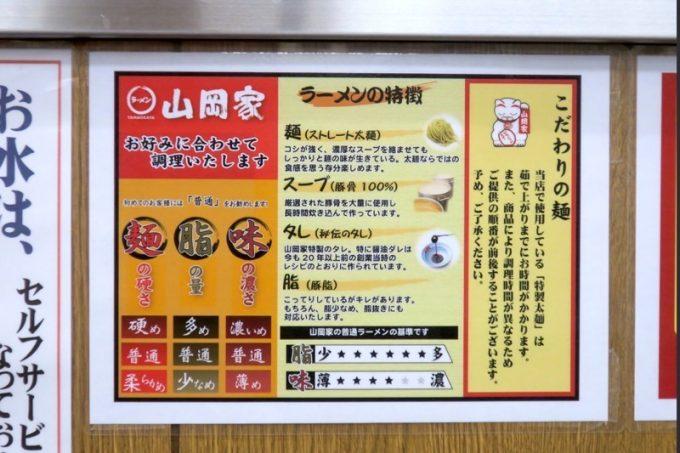 山岡家の注文方法がわかりやすく表示されていた。