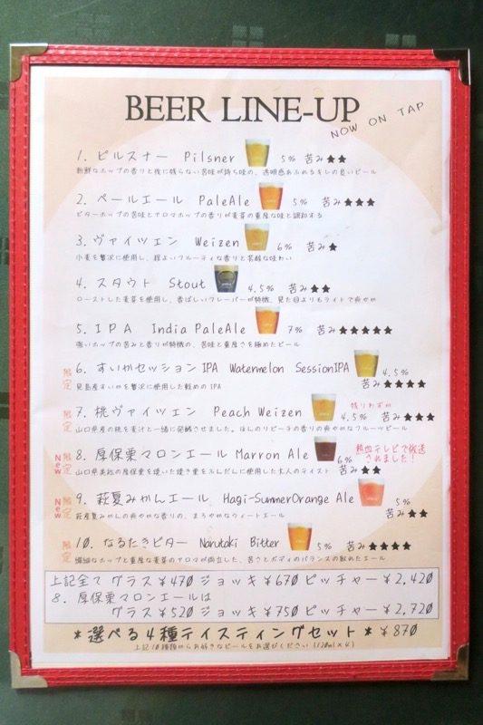 この日繋がっていたビールのリスト。