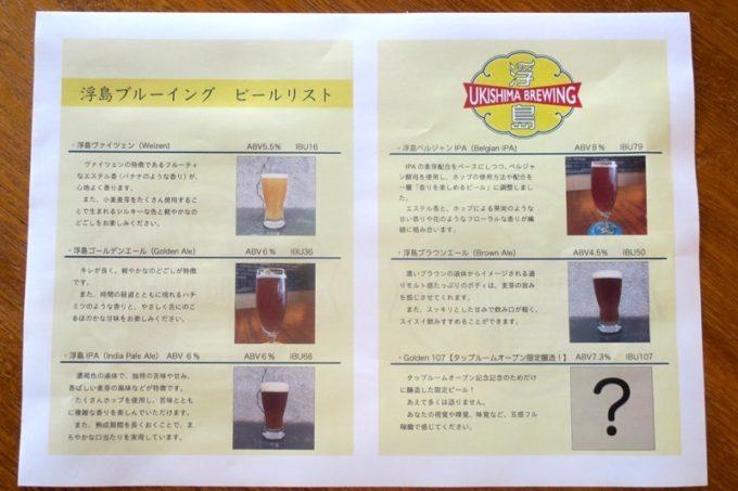 那覇「浮島ブルーイング」タップルームのこの日のビールリスト。