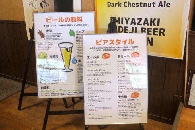 「宮崎ひでじビール」の工場にあったビアスタイルなどの説明