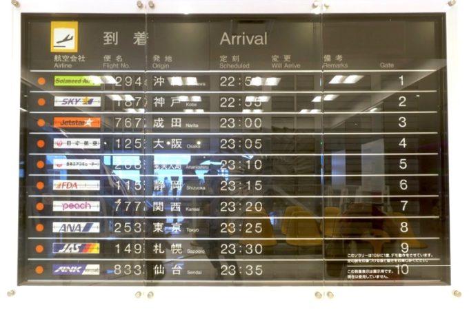 鹿児島空港の航空展示室「SORA STAGE(ソラステージ)」のソラリー(反転フラップ式案内表示機)