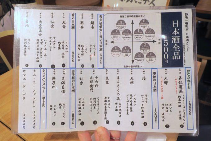 横浜・野毛「魚と酒 はなたれ 野毛一番街店」日本酒メニュー