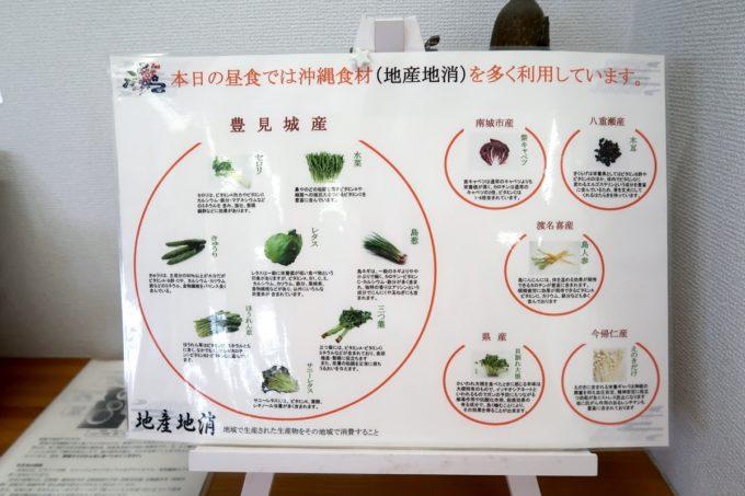 南風原町にある沖縄県健康づくり財団は地産地消を推奨している