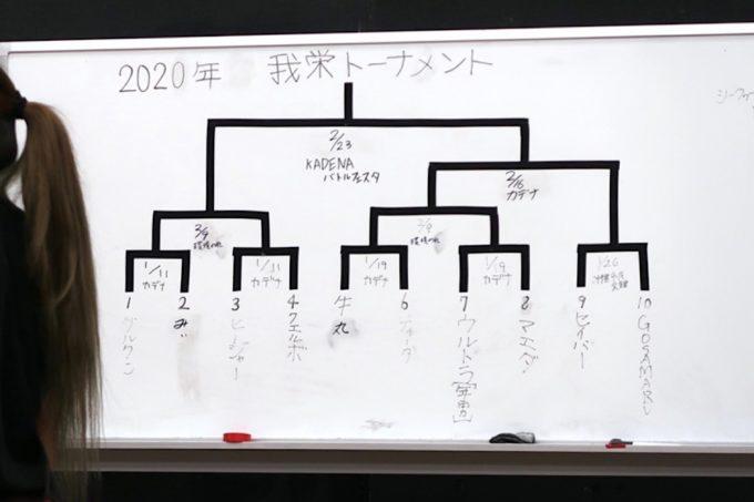 2020年1月11日に行われた琉球ドラゴンプロレス「我栄トーナメント2020」のトーナメント表
