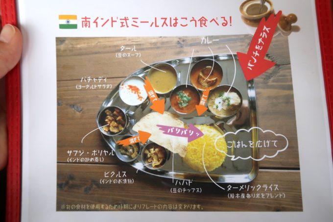 読谷「スパイスカレーコフタ」南インド式ミールスの食べ方