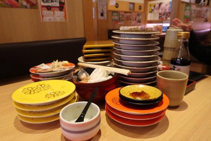愛媛・宇和島「すしえもん」で食べまくった皿の山